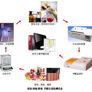 (与食品接触的)纸张、纸板甲醛检测设备