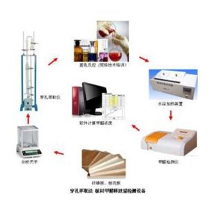 甲醛检测仪(穿孔萃取法七件套设备)
