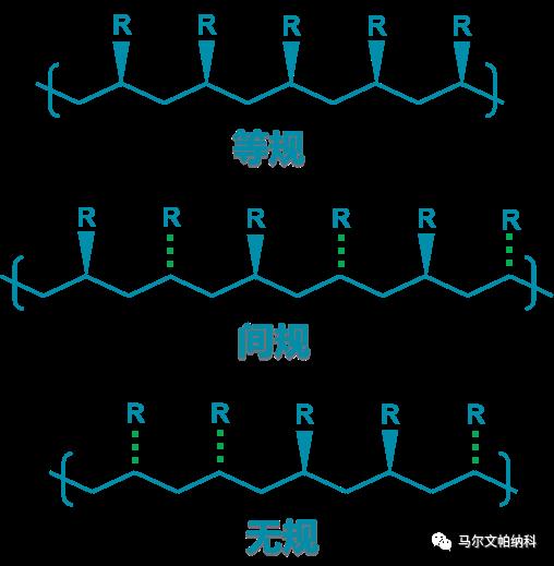 FIPA技术助力医用口罩核心材料聚丙烯(PP)生产研究