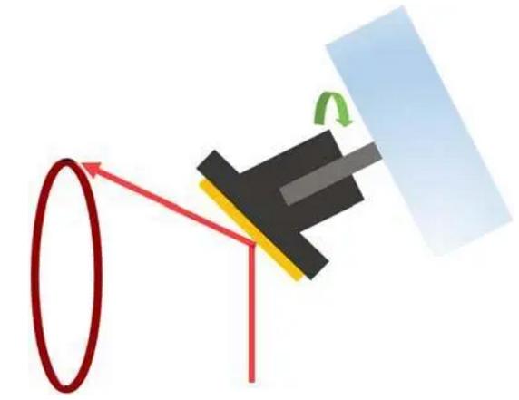 Mira手持式拉曼中的高科技 - ORS 逐格扫描技术