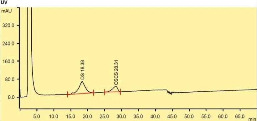 离子色谱仪在糖分析中应用示例