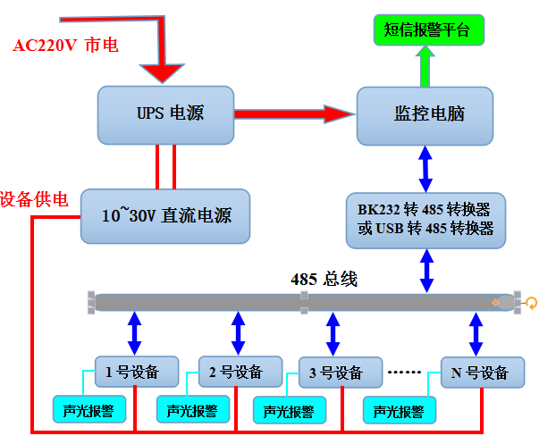 山东博科USB温湿度记录仪