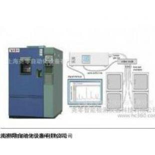 深圳浦东雄安1立方甲醛释放量检测仪供应商