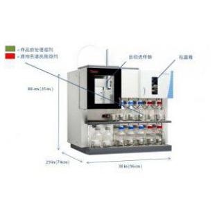 赛默飞Prelude SPLC全自动样品前处理及液相色谱仪