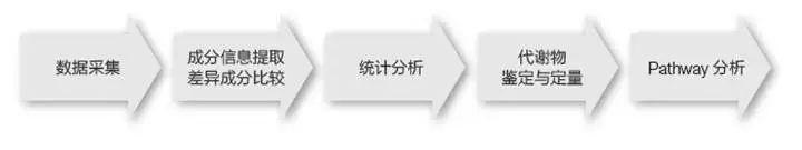 https://mmbiz.qpic.cn/mmbiz_jpg/PEVCbI4bPtNBTB3hnjAgMNAWiatavwdUbMmicLcibLNIknO9mabrnxxHQLkQJia9JzPJGYKUdWM6vG8JHdUGrHMkxA/640?wx_fmt=jpeg
