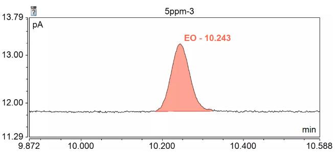 环氧乙烷标准谱图.png