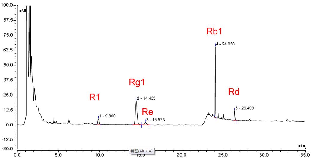 液相色谱仪助力中药抗疫分析方案