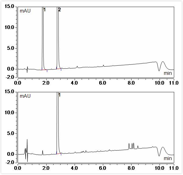 图2.系统适用性溶液(上图)和供试品色谱图(下图)(核壳型填料Accucore C18).jpg
