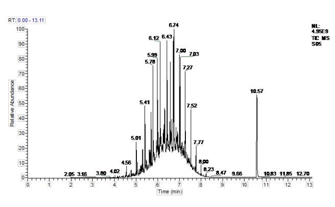 图2烃类质谱端谱图.png