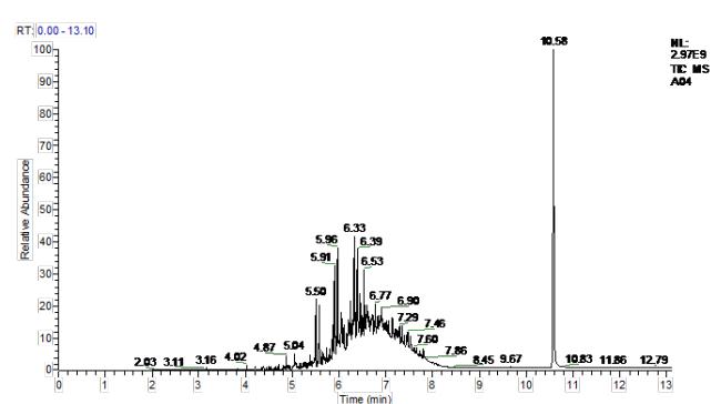 图4芳烃类质谱端谱图.png
