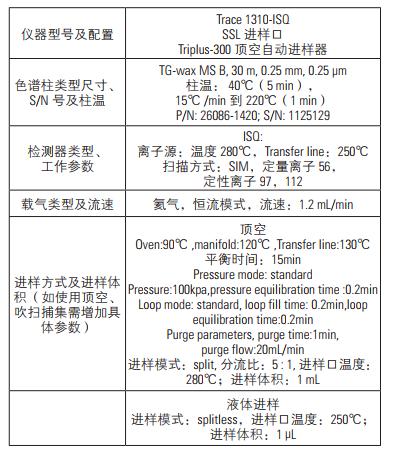 表1.仪器参数设置.png