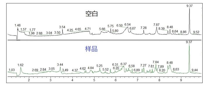 样品TIC图.png