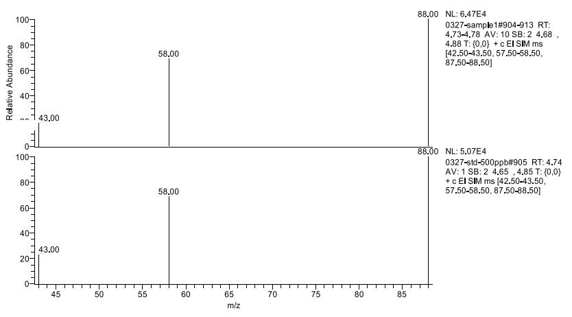 图3b.实际样品测定质谱图(上图为实际样品,下图为标准品).png