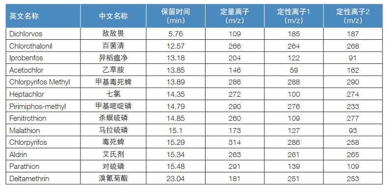 表1. SIM参数信息.png
