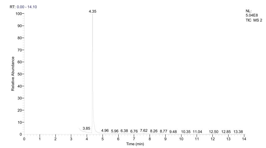 图6.顶空进样方式—2.0μg/mL水合肼衍生后TIC色谱图.png