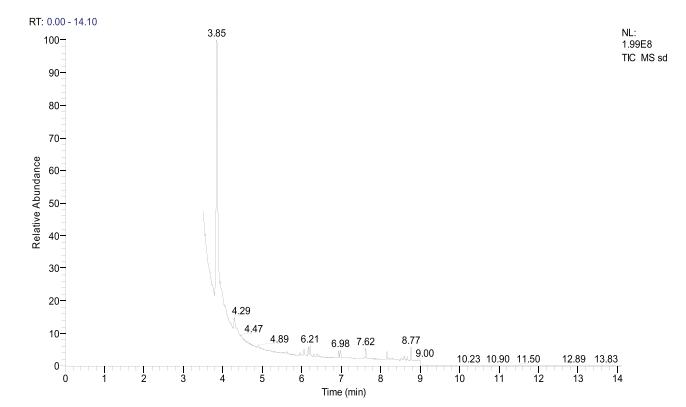 图10.图为某测出水合肼未知样品TIC色谱图.png