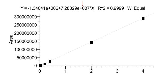 图9.为水合肼的顶空进样方式线性.png