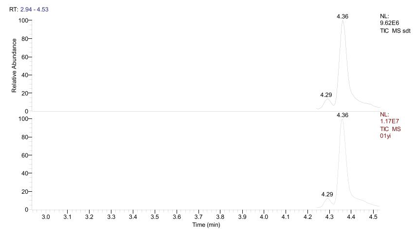 图7.标准品、样品加标水合肼的T-SIM色谱图.png