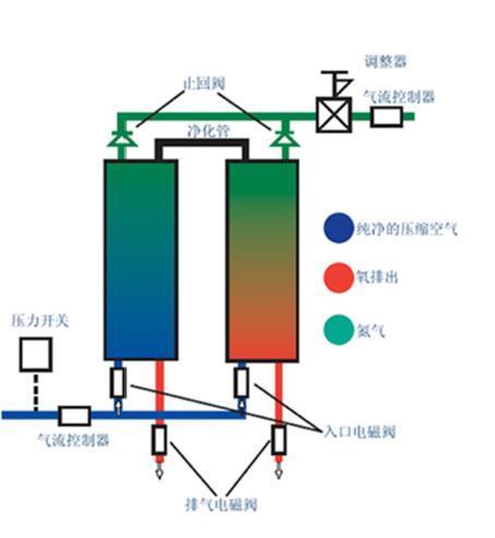 蒸发光检测器.jpg