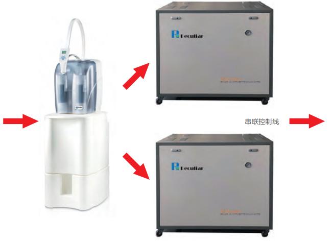 普拉勒大流量高纯氢气发生器与超纯水机联用.png