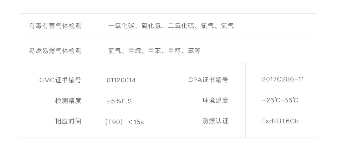 专用参数_u168.png