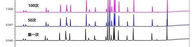如何判断气相色谱仪热解吸的一根热解析管使用寿命