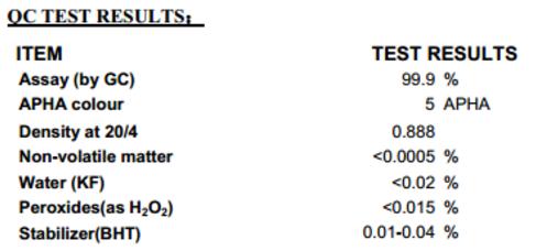 干货丨液相色谱仪(HPLC)四氢呋喃的选择