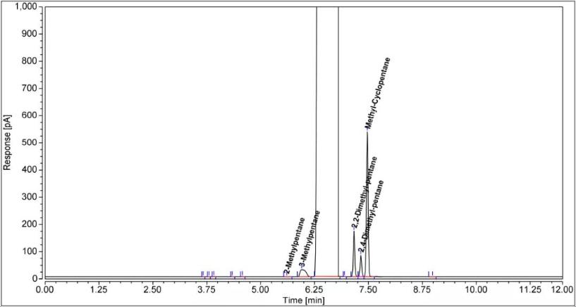 图2  HPLC级正己烷色谱图.png