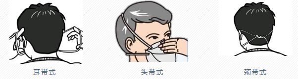 润扬仪器丨戴口罩感到闷、不舒服!防护口罩怎么选?