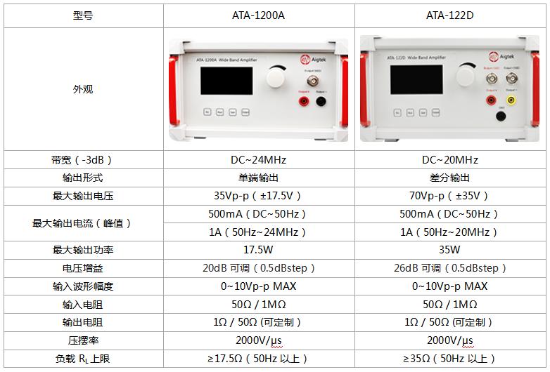ATA-1000.png