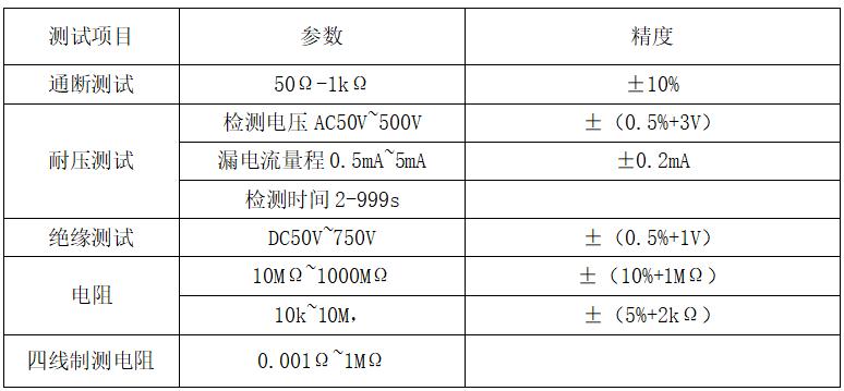 线束测试仪指标参数