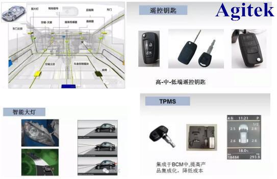 bcm对众多用电器进行控制,如整车灯具,雨刮,洗涤,门锁,电动窗