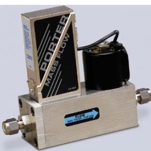 美国porter质量流量控制器201