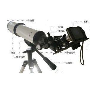 LB-801A林格曼數碼測煙望遠鏡