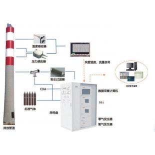 美国赛默飞VOC检测仪TVC-55 VOCs CEMS
