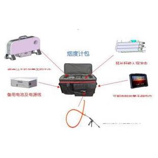 MQW-7003便携式排放检测系统