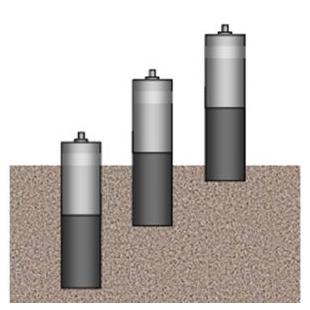土壤二氧化碳剖面監測系統
