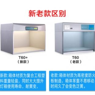 深圳天友利比色燈箱P60+