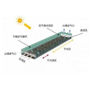 太阳能污泥干化温室系统