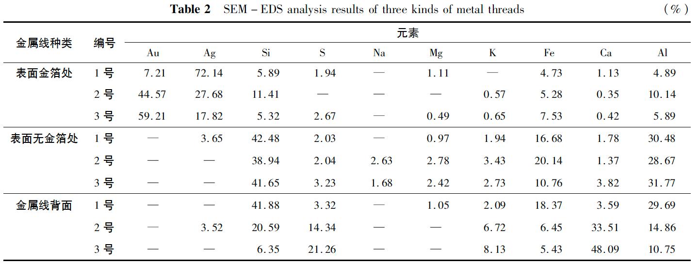 表1 三种金属线的SEM - EDS 分析结果.png