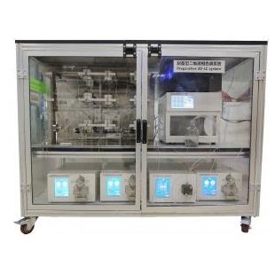 HT高通量二维制备液相色谱系统