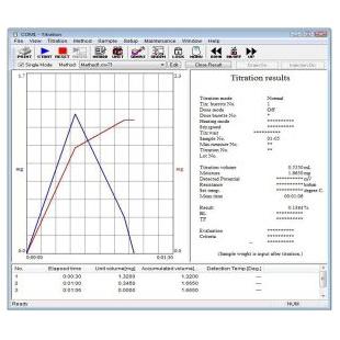 KEM卡尔费休水分仪-操作控制软件KF-Win