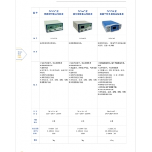 北京辙辕DYY-2C型双稳定时电泳仪电源