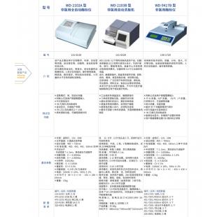 北京辙辕WD-9417B型非医用酶标仪