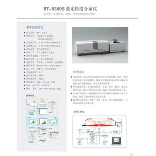北京轍轅BT-9300S激光粒度分布儀