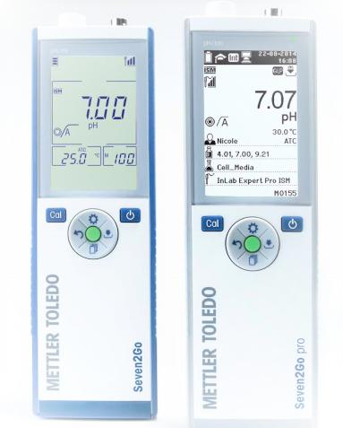 梅特勒便携式电导率仪S3-Standard Kit