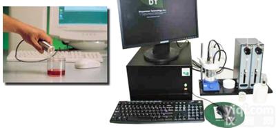 DT-300/310电声法zeta电位分析仪