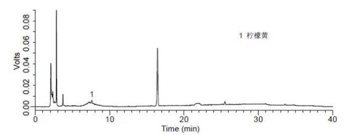 糕点中人工合成着色剂检测(空白样品)的液相色谱图.png