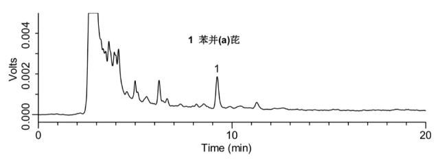添加水平為0.5 μg/kg的大豆油中苯并(a)芘檢測的液相色譜圖.png