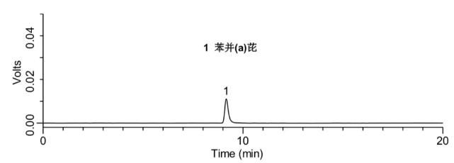 苯并(a)芘標準品(5 μg/L)檢測的液相色譜圖.png